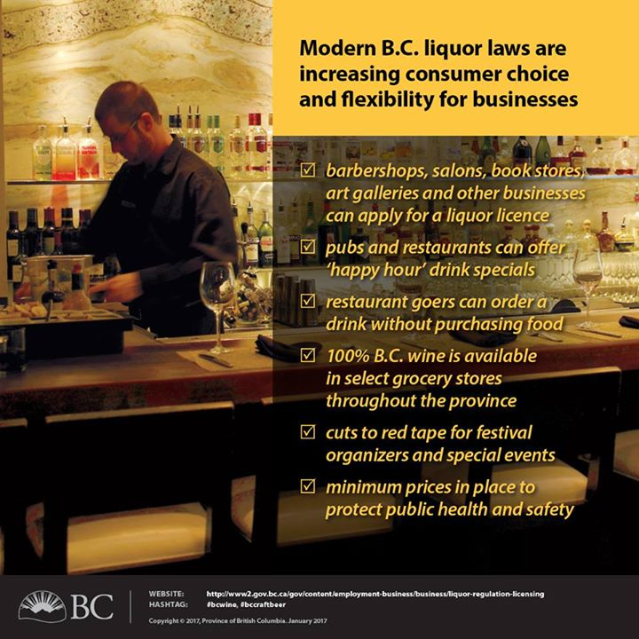 New BC Liquor Laws In Effect Today